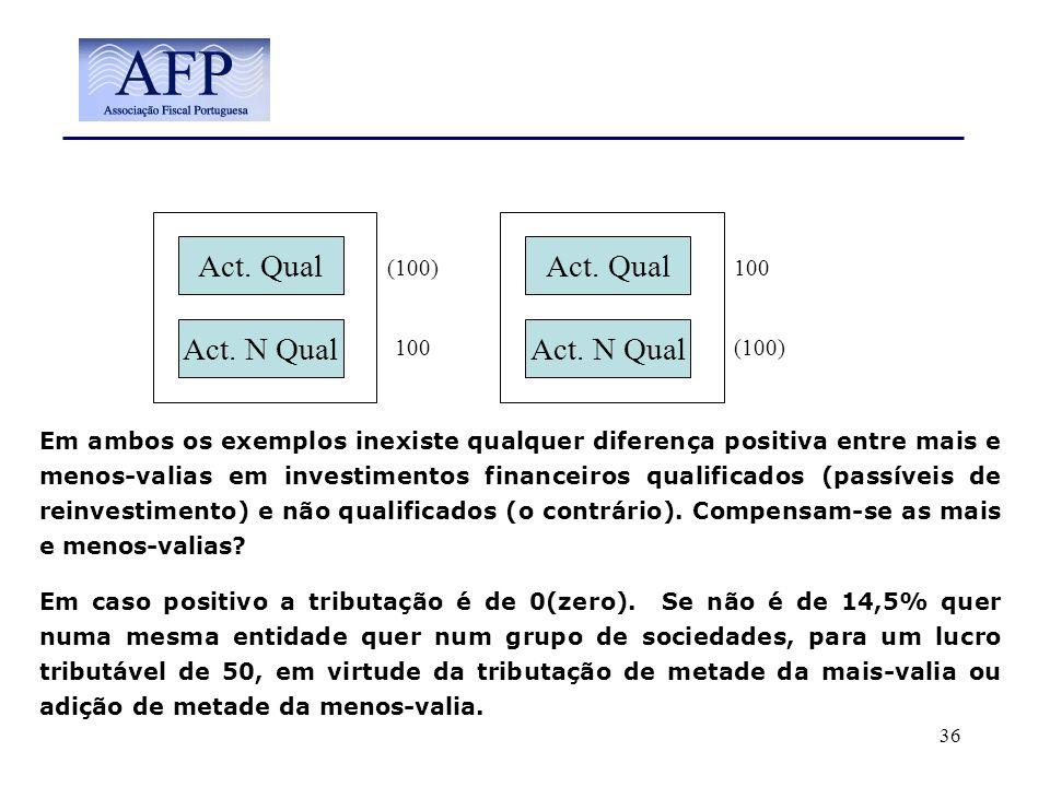 Act. Qual Act. Qual Act. N Qual Act. N Qual (100) 100 100 (100)
