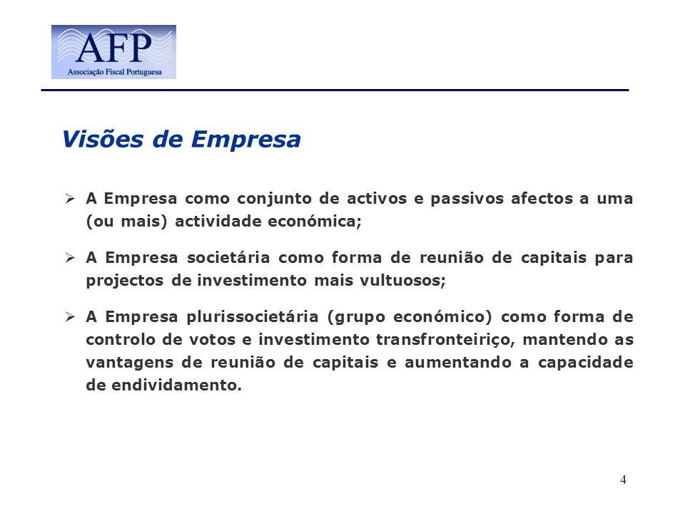 Visões de Empresa A Empresa como conjunto de activos e passivos afectos a uma (ou mais) actividade económica;