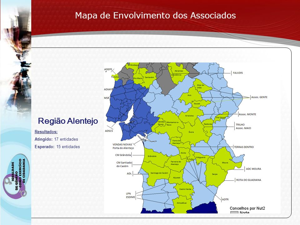 Mapa de Envolvimento dos Associados