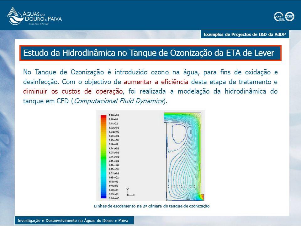 Exemplos de Projectos de I&D da AdDP