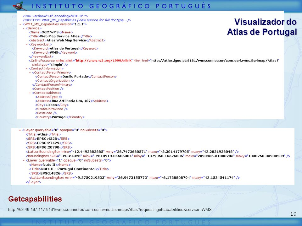 Visualizador do Atlas de Portugal Getcapabilities