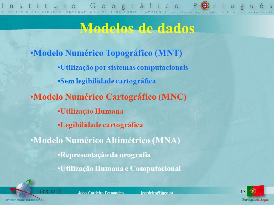 Modelos de dados Modelo Numérico Topográfico (MNT)