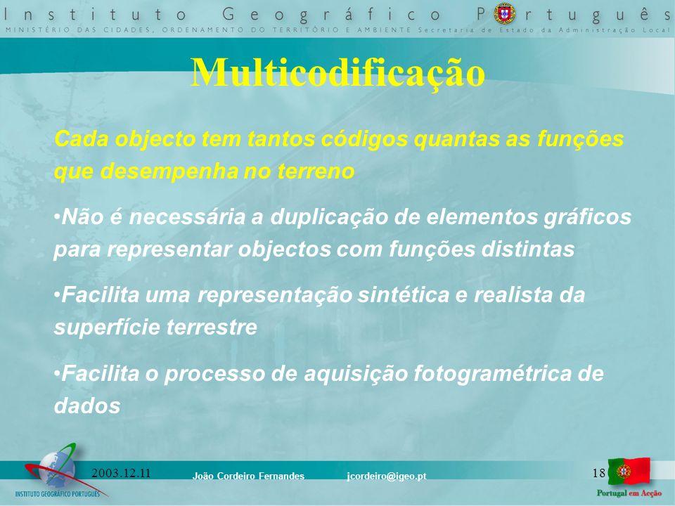 Multicodificação Cada objecto tem tantos códigos quantas as funções que desempenha no terreno.