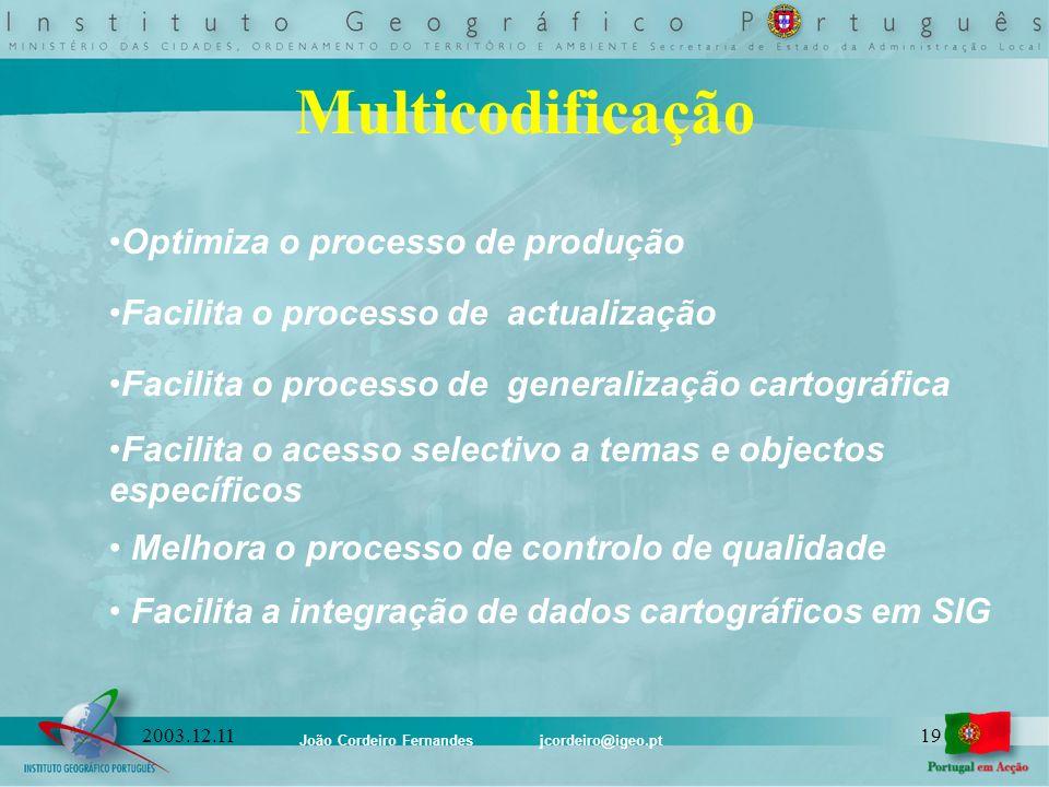 Multicodificação Optimiza o processo de produção