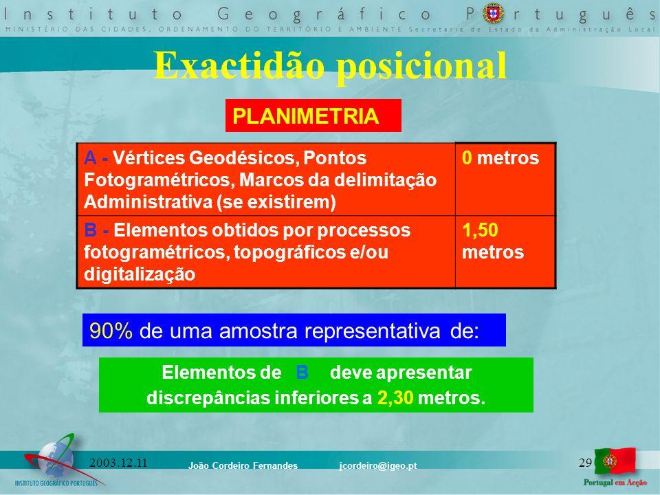 Elementos de B deve apresentar discrepâncias inferiores a 2,30 metros.