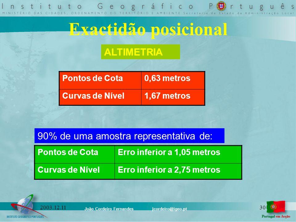 Exactidão posicional ALTIMETRIA 90% de uma amostra representativa de:
