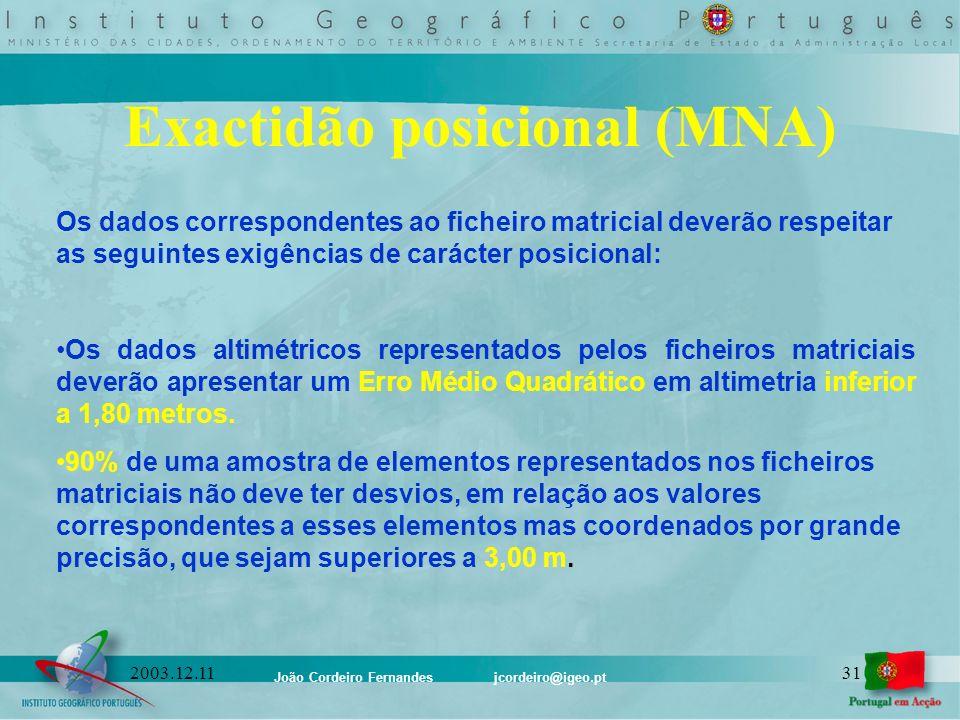 Exactidão posicional (MNA)