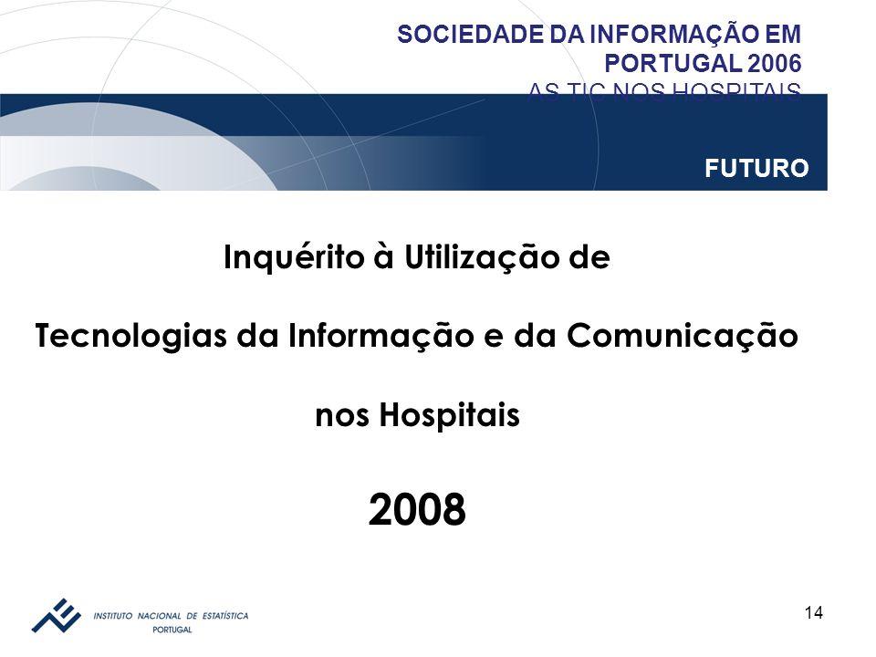 Inquérito à Utilização de Tecnologias da Informação e da Comunicação