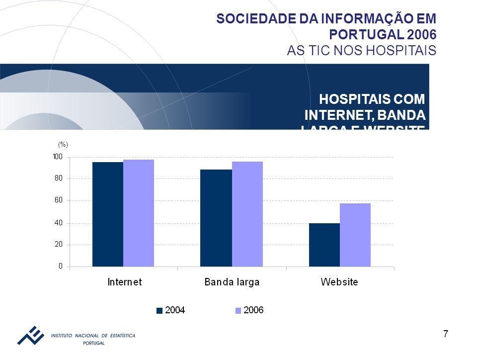 SOCIEDADE DA INFORMAÇÃO EM PORTUGAL 2006 AS TIC NOS HOSPITAIS