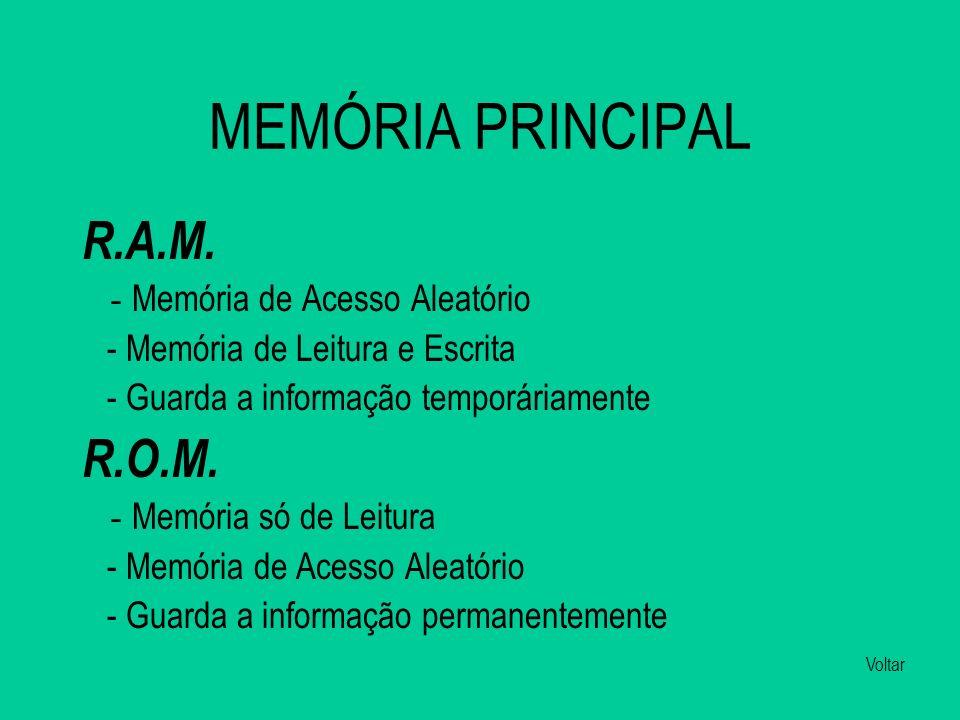 MEMÓRIA PRINCIPAL R.A.M. R.O.M. - Memória de Acesso Aleatório