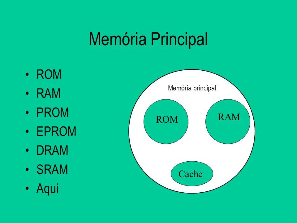 Memória Principal ROM RAM PROM EPROM DRAM SRAM Aqui RAM ROM Cache