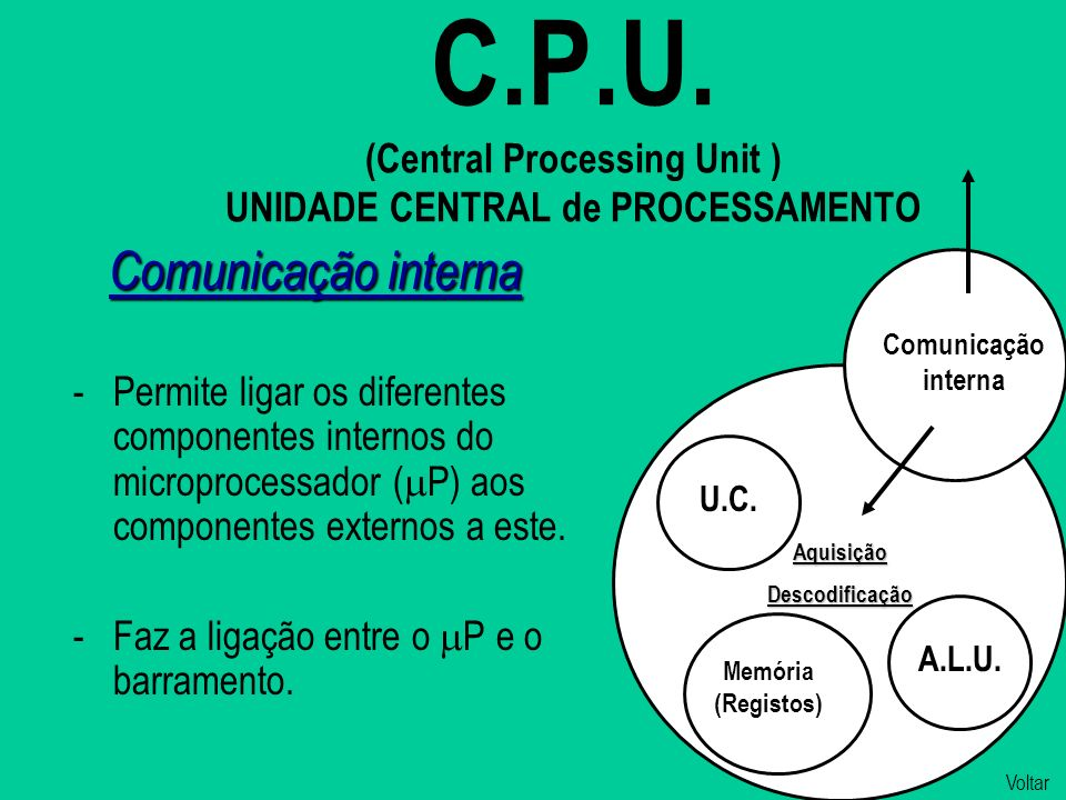 C.P.U. (Central Processing Unit ) UNIDADE CENTRAL de PROCESSAMENTO