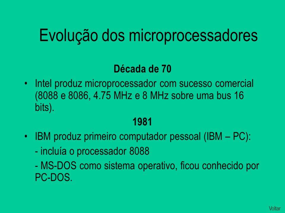 Evolução dos microprocessadores