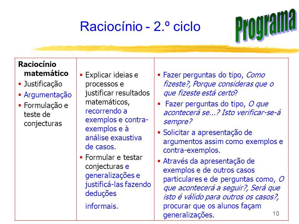 Programa Raciocínio - 2.º ciclo Raciocínio matemático Justificação