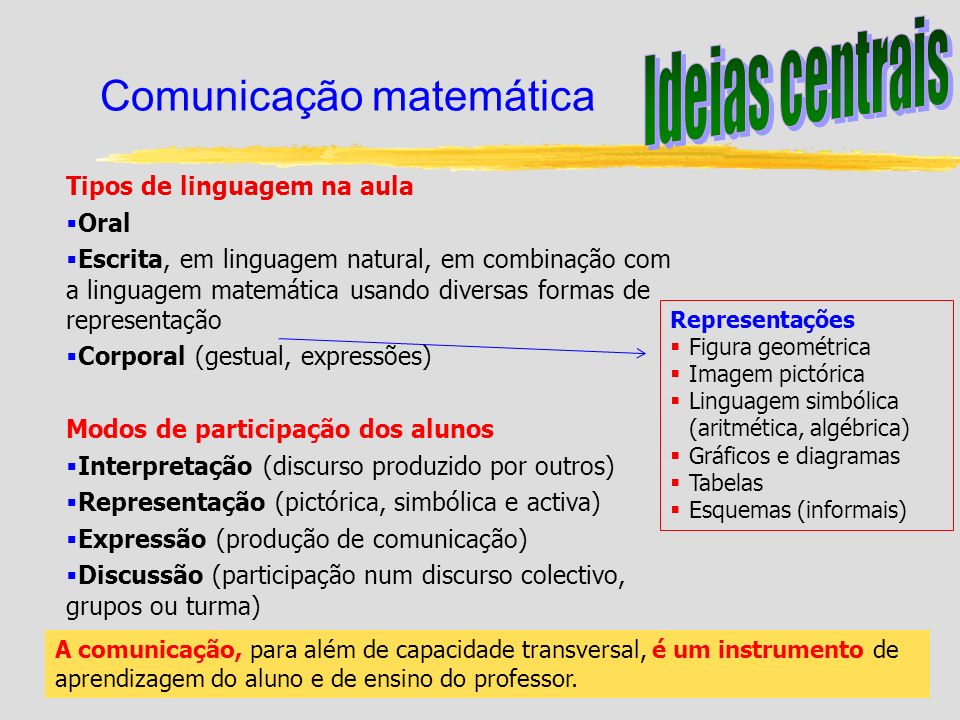 Comunicação matemática