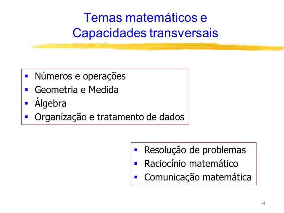 Temas matemáticos e Capacidades transversais