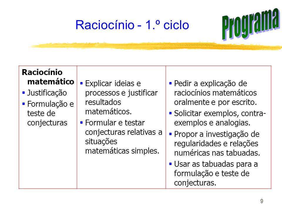 Programa Raciocínio - 1.º ciclo Raciocínio matemático Justificação