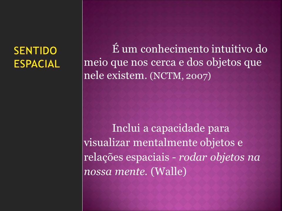 É um conhecimento intuitivo do meio que nos cerca e dos objetos que nele existem. (NCTM, 2007)