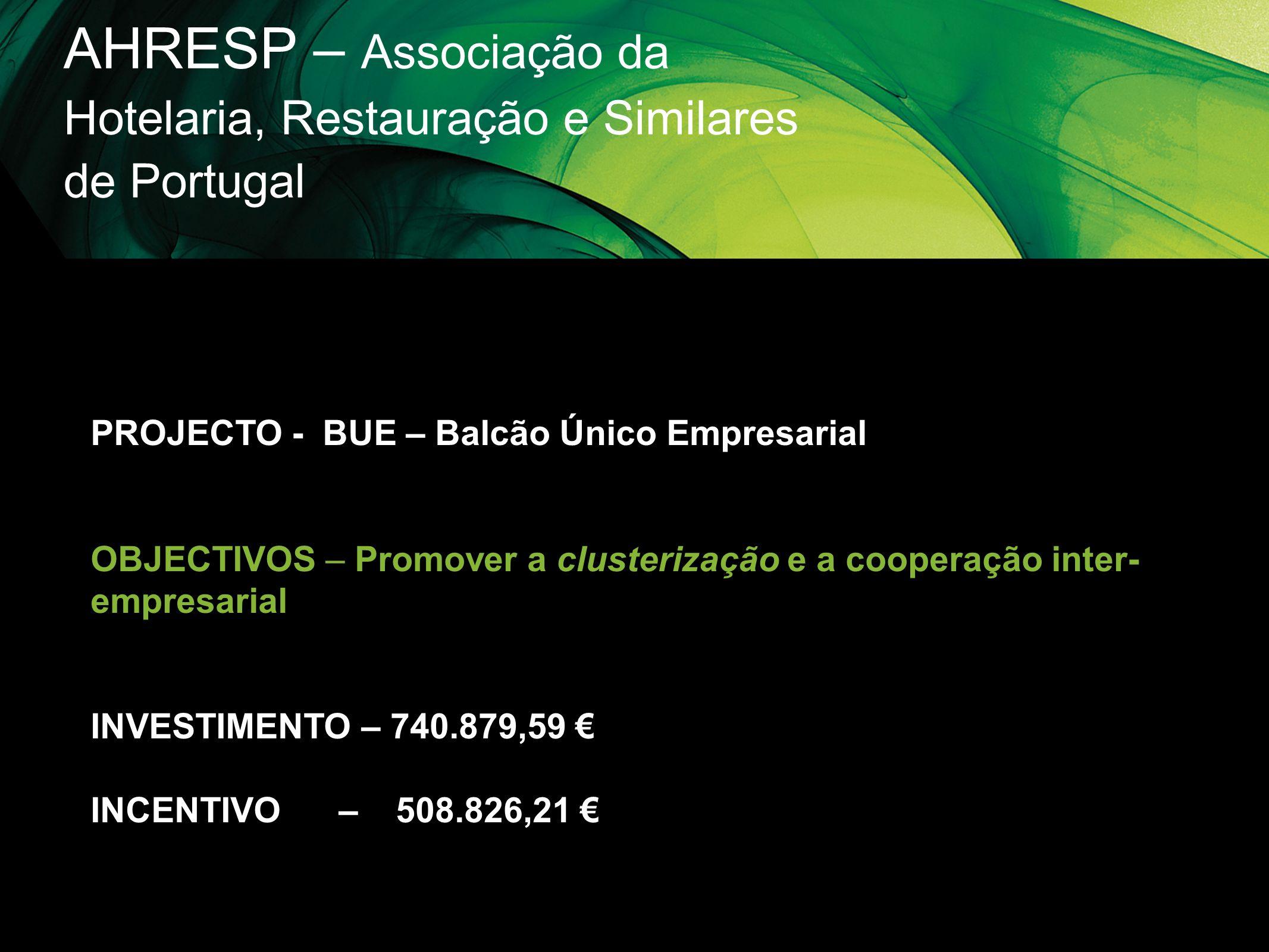 AHRESP – Associação da Hotelaria, Restauração e Similares de Portugal