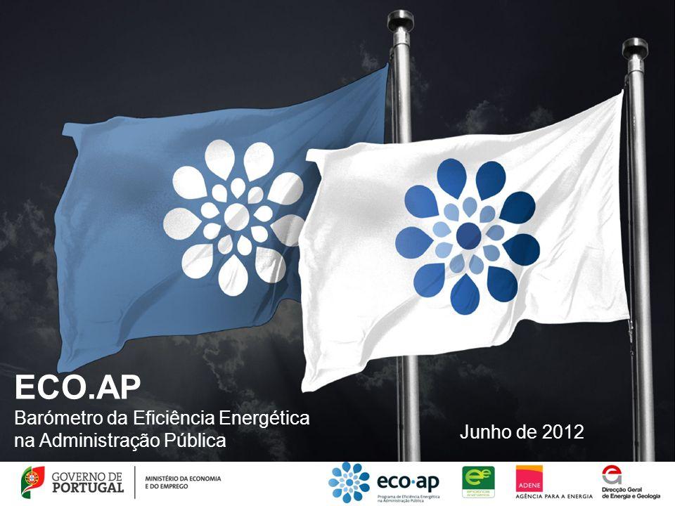 ECO.AP Barómetro da Eficiência Energética na Administração Pública