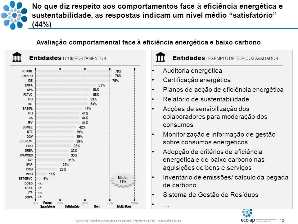 Avaliação comportamental face à eficiência energética e baixo carbono