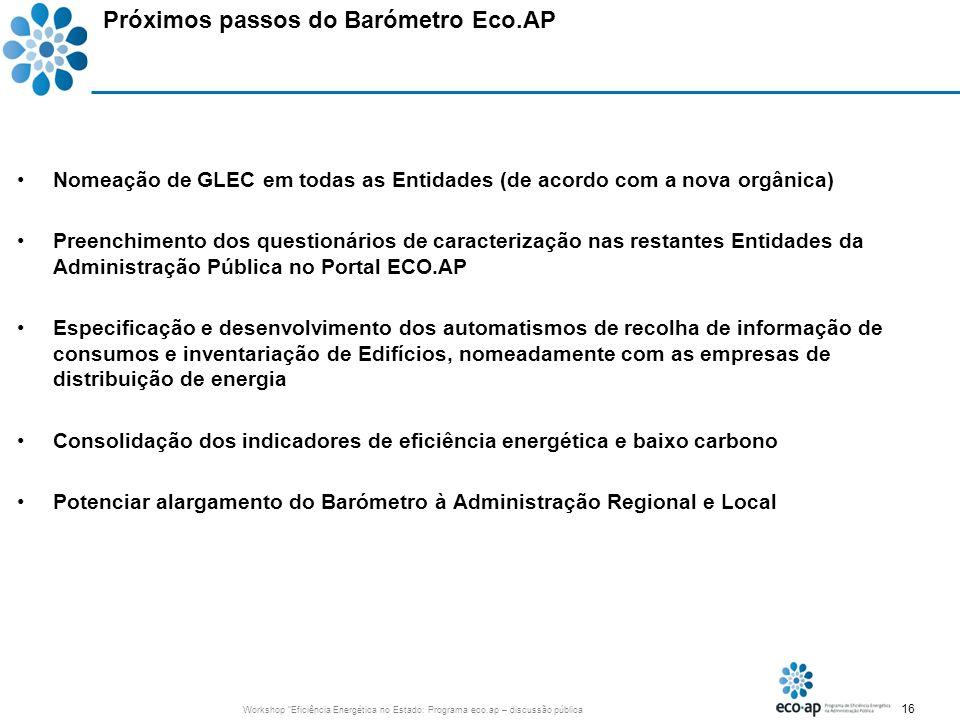 Próximos passos do Barómetro Eco.AP