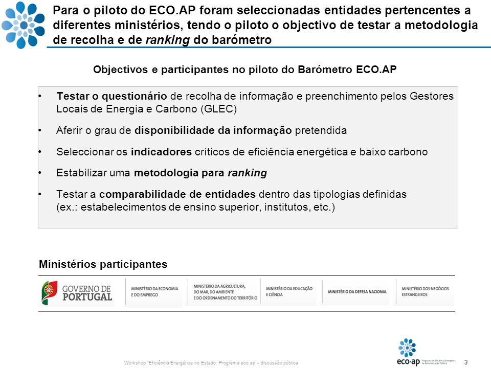Objectivos e participantes no piloto do Barómetro ECO.AP