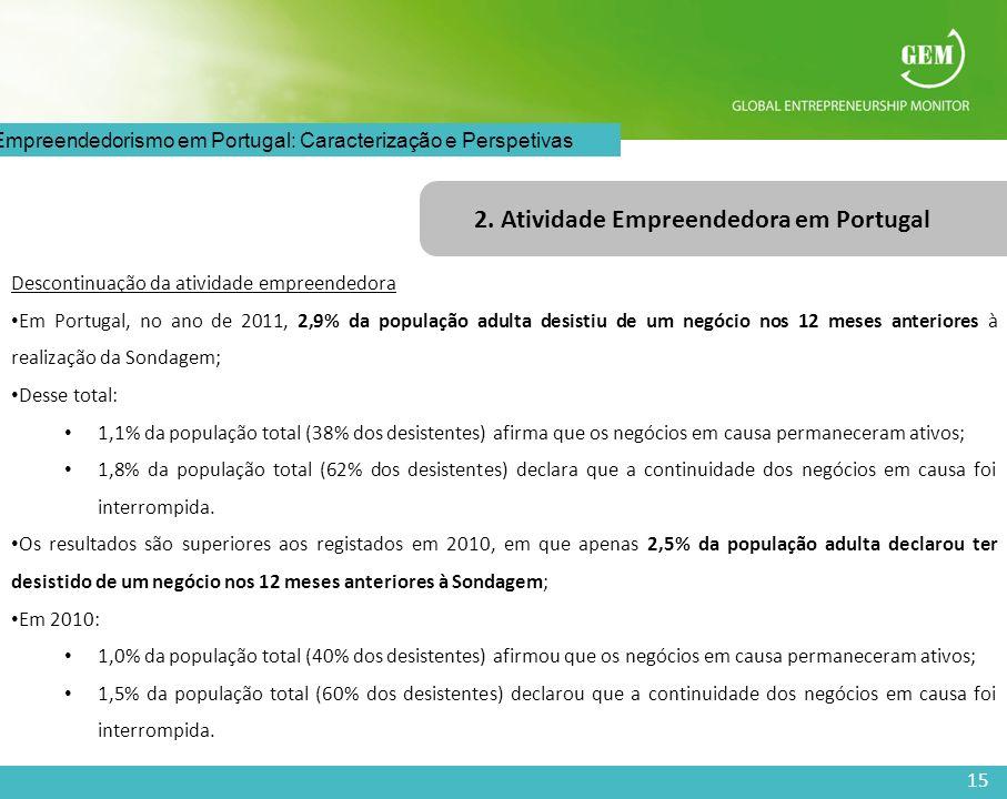 2. Atividade Empreendedora em Portugal
