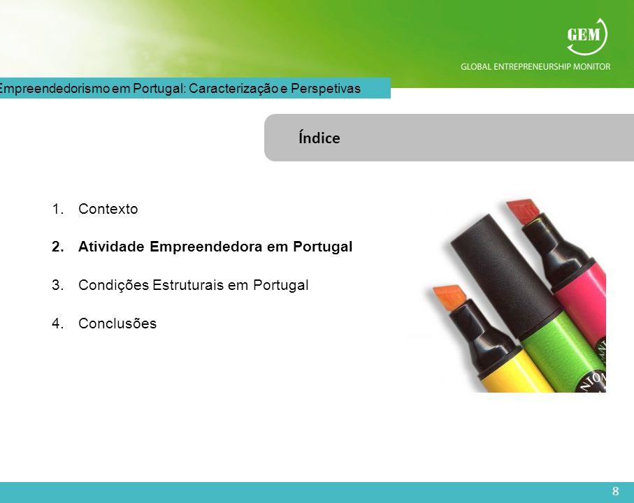 Índice Contexto Atividade Empreendedora em Portugal