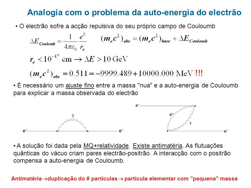 Analogia com o problema da auto-energia do electrão