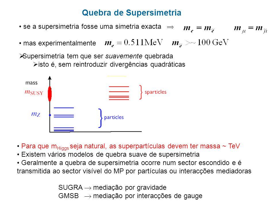 Quebra de Supersimetria