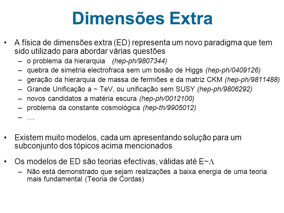Dimensões Extra A física de dimensões extra (ED) representa um novo paradigma que tem sido utilizado para abordar várias questões.