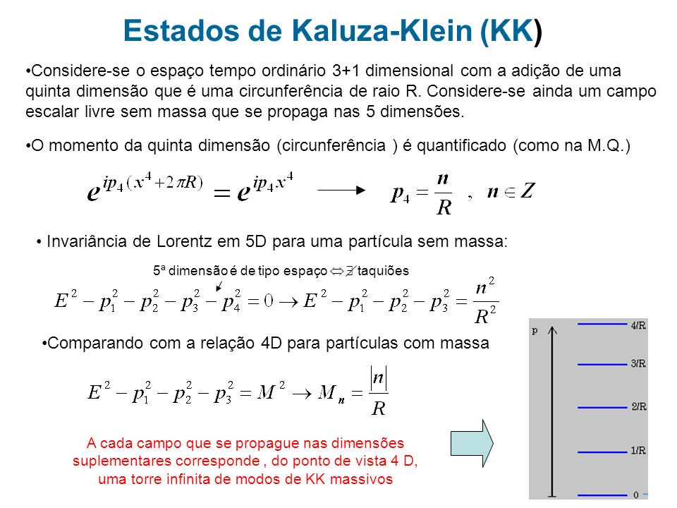 Estados de Kaluza-Klein (KK)