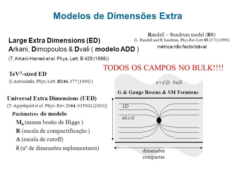 Modelos de Dimensões Extra