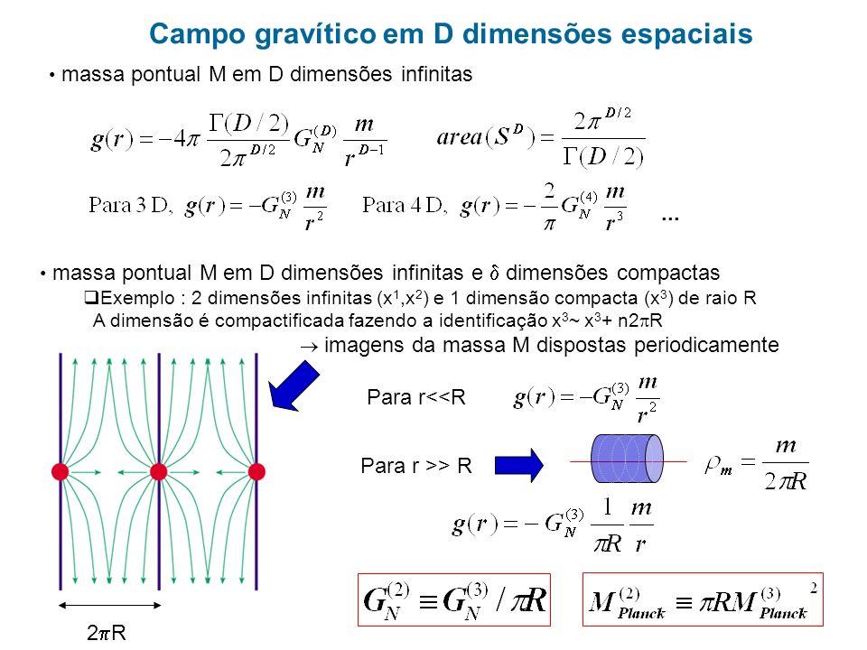 Campo gravítico em D dimensões espaciais