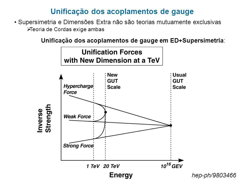Unificação dos acoplamentos de gauge
