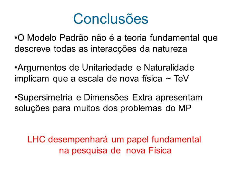 Conclusões O Modelo Padrão não é a teoria fundamental que descreve todas as interacções da natureza.