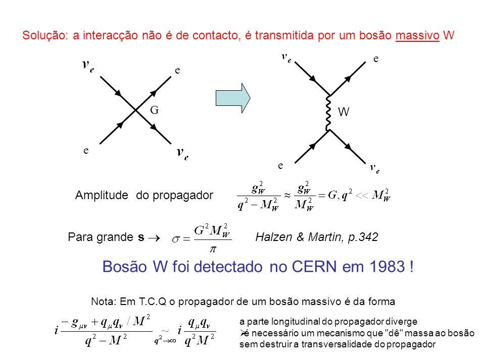Bosão W foi detectado no CERN em 1983 !