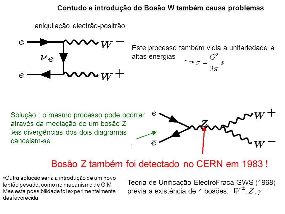 Bosão Z também foi detectado no CERN em 1983 !