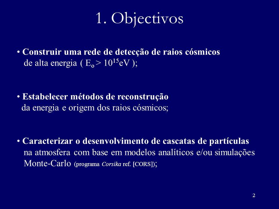 1. Objectivos Construir uma rede de detecção de raios cósmicos