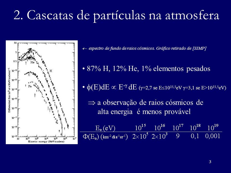 2. Cascatas de partículas na atmosfera