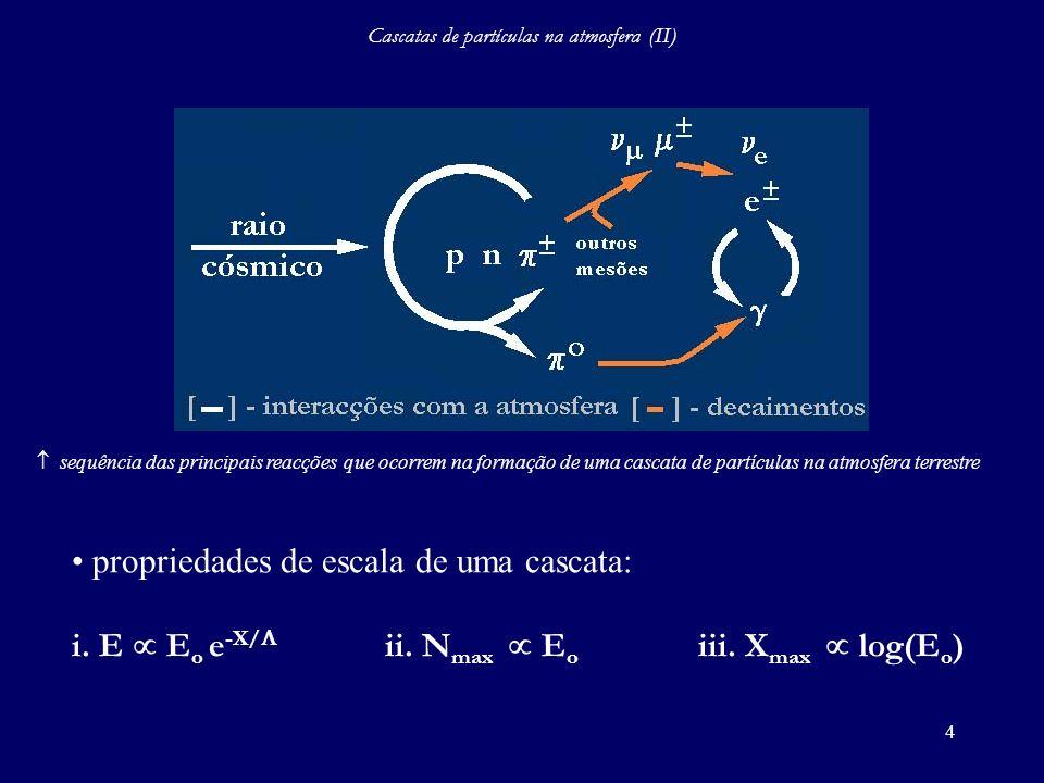 Cascatas de partículas na atmosfera (II)