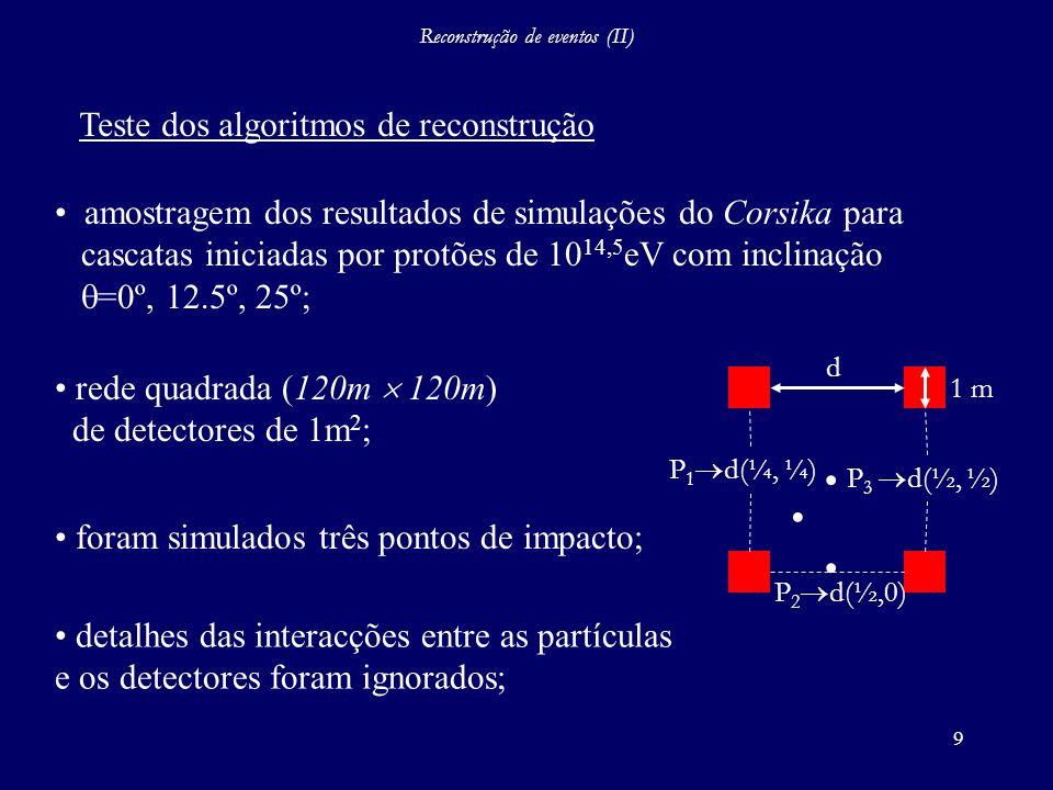 Reconstrução de eventos (II)
