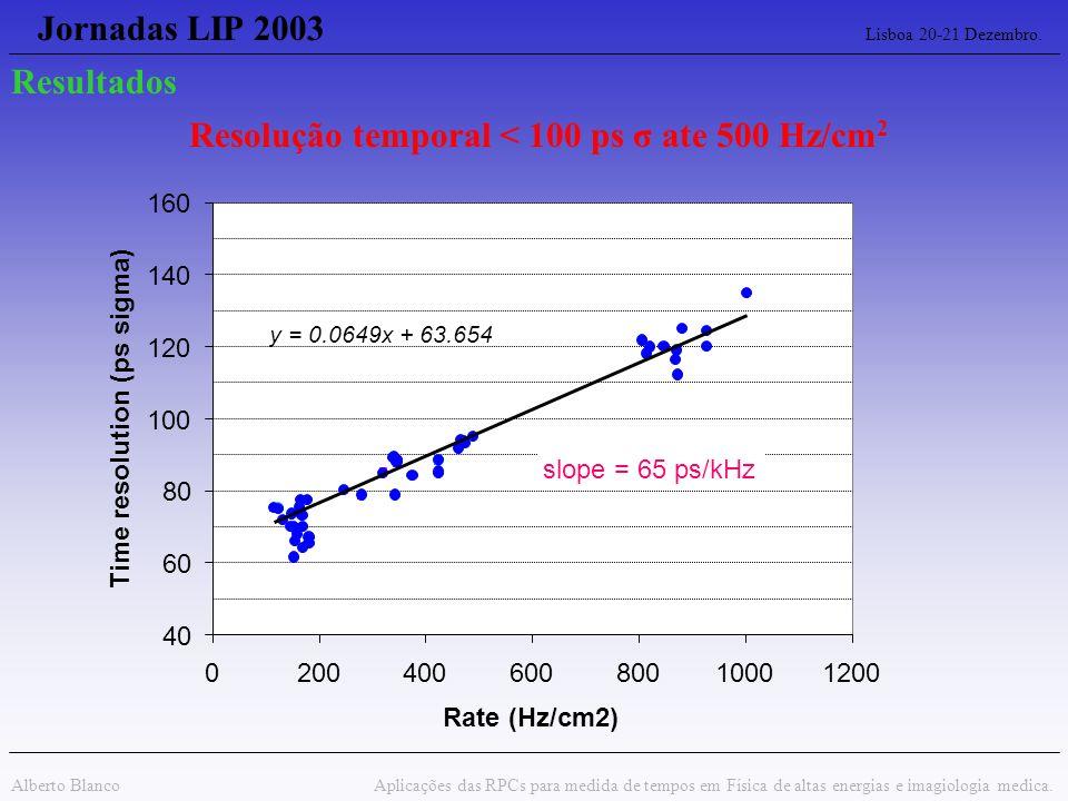 Resolução temporal < 100 ps σ ate 500 Hz/cm2