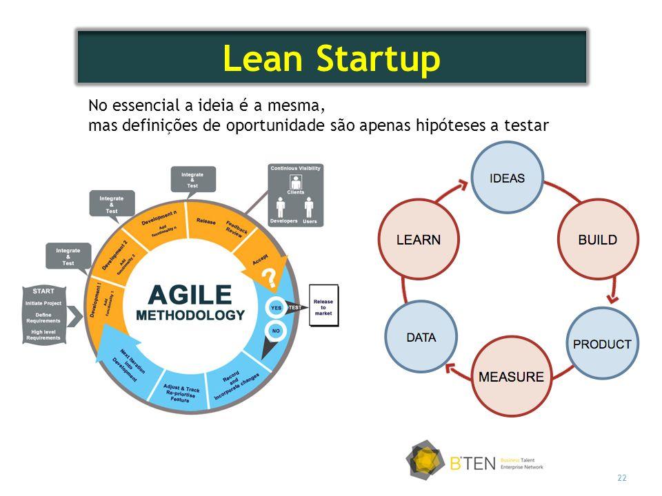 Lean Startup No essencial a ideia é a mesma,