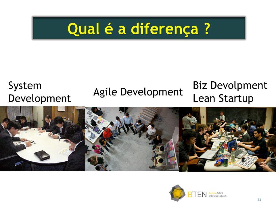 Qual é a diferença System Development Biz Devolpment Lean Startup