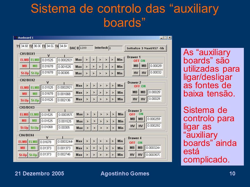 Sistema de controlo das auxiliary boards