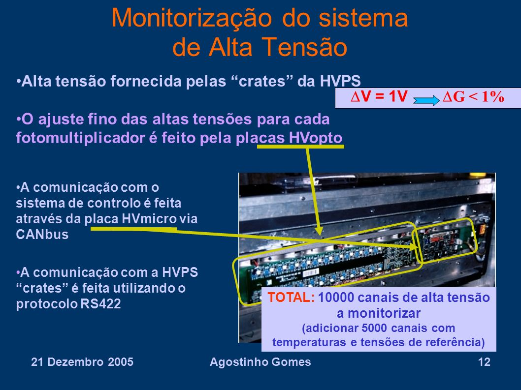 Monitorização do sistema de Alta Tensão