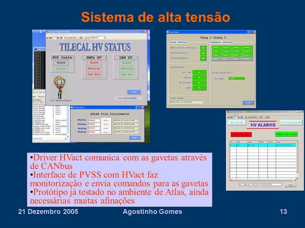 Sistema de alta tensãoDriver HVact comunica com as gavetas através de CANbus.