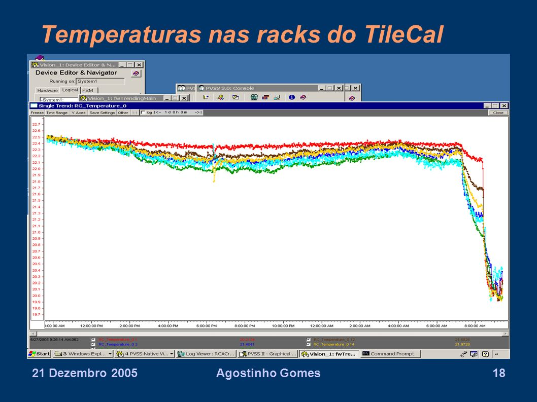 Temperaturas nas racks do TileCal